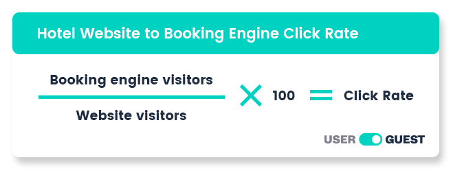 Hotel website to booking engine click rate formula